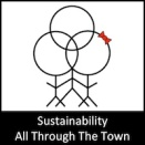 Sustainability All Through The Town