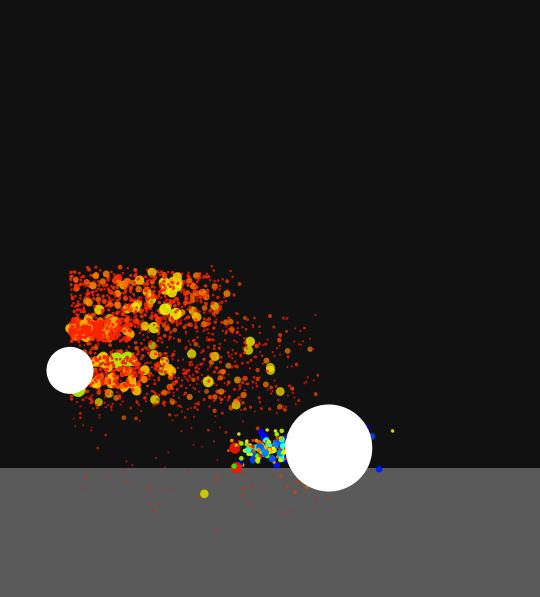 Twinfamy Ball Animation Screenshot